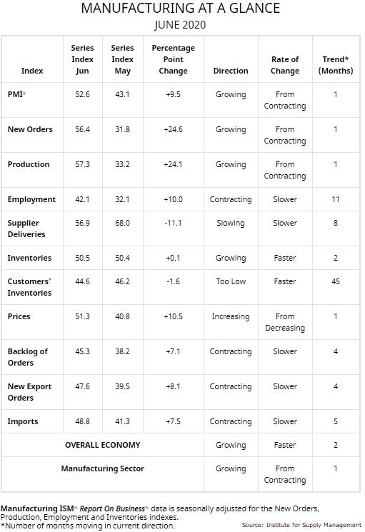 US Employment Data in Focus, FP Markets