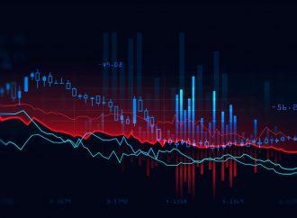 September 10th 2021: Technical Market Insight