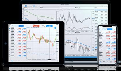 forex trading esperienze