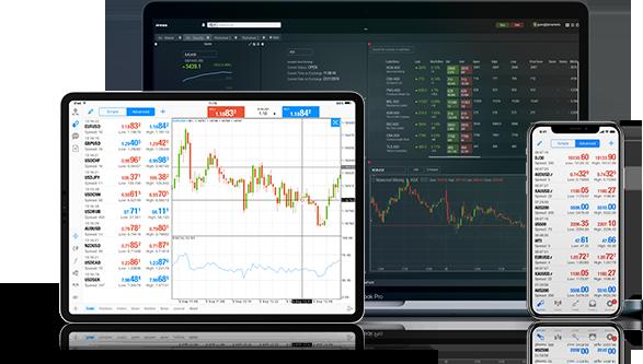 trading system come sfruttare la leva finanziaria nel forex primo broker bitcoin