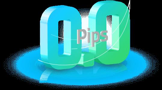 0.0 pips