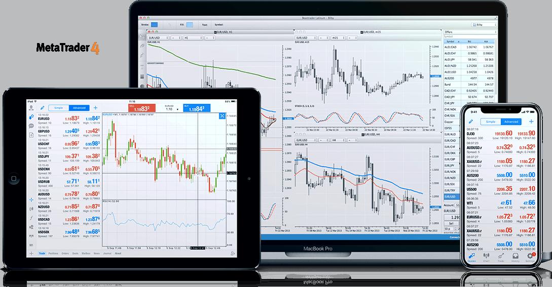 FP Markets Metatrader 4 on Multi-device