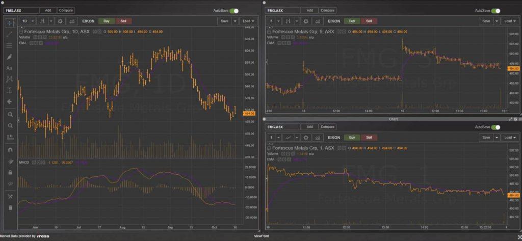 IRESS Trader