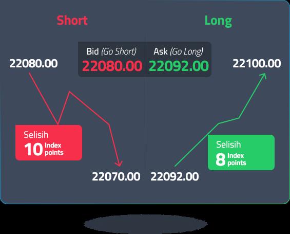 Seberapa Penting Sistem dalam Forex Trading?