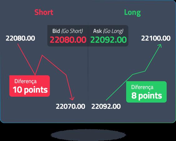 Como o bitcoin ganha dinheiro